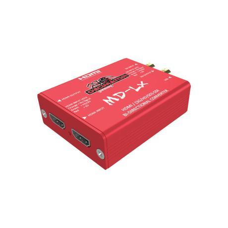 DECIMATOR HDMI/SDI BI-DIRECTIONAL CONVERTER