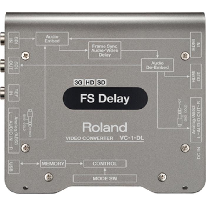 ROLAND SDI/HDMI AUDIO/VIDEO 1