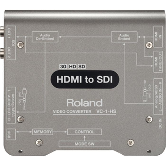 ROLAND HDMI TO SDI SD/HD/3G CONVERTER WITH EMB. AUDIO 1